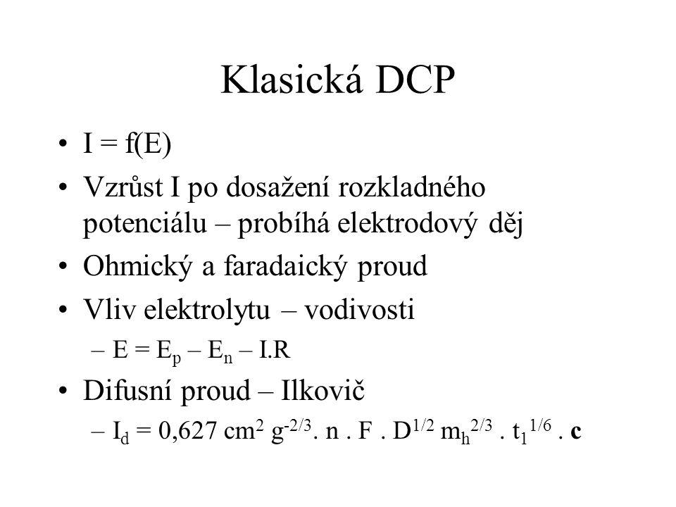 Klasická DCP I = f(E) Vzrůst I po dosažení rozkladného potenciálu – probíhá elektrodový děj. Ohmický a faradaický proud.