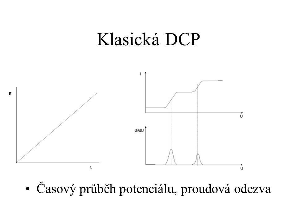 Klasická DCP Časový průběh potenciálu, proudová odezva