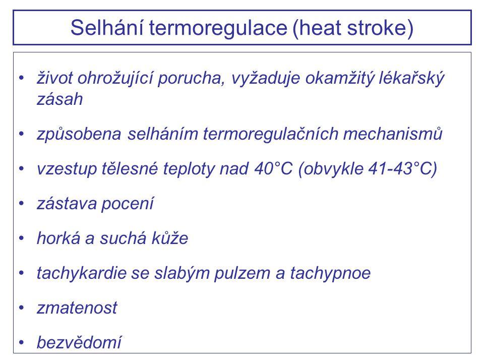Selhání termoregulace (heat stroke)