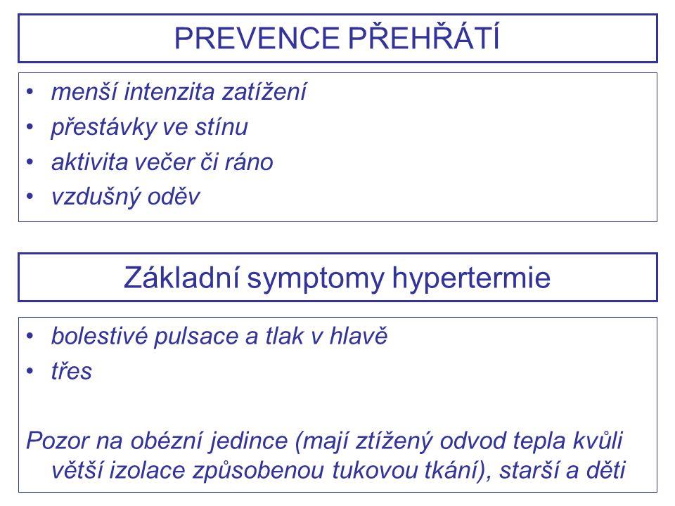 Základní symptomy hypertermie