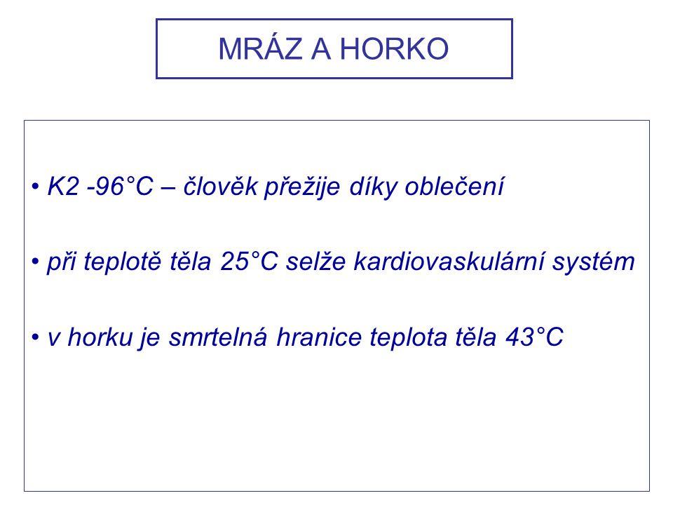 MRÁZ A HORKO K2 -96°C – člověk přežije díky oblečení