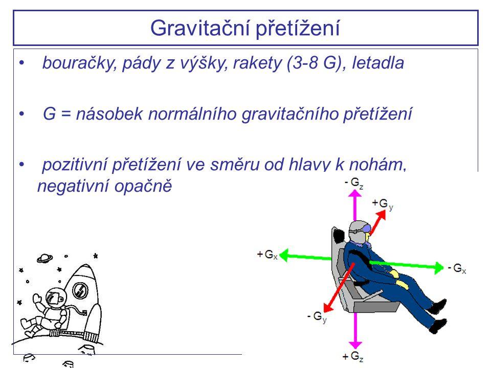 Gravitační přetížení bouračky, pády z výšky, rakety (3-8 G), letadla