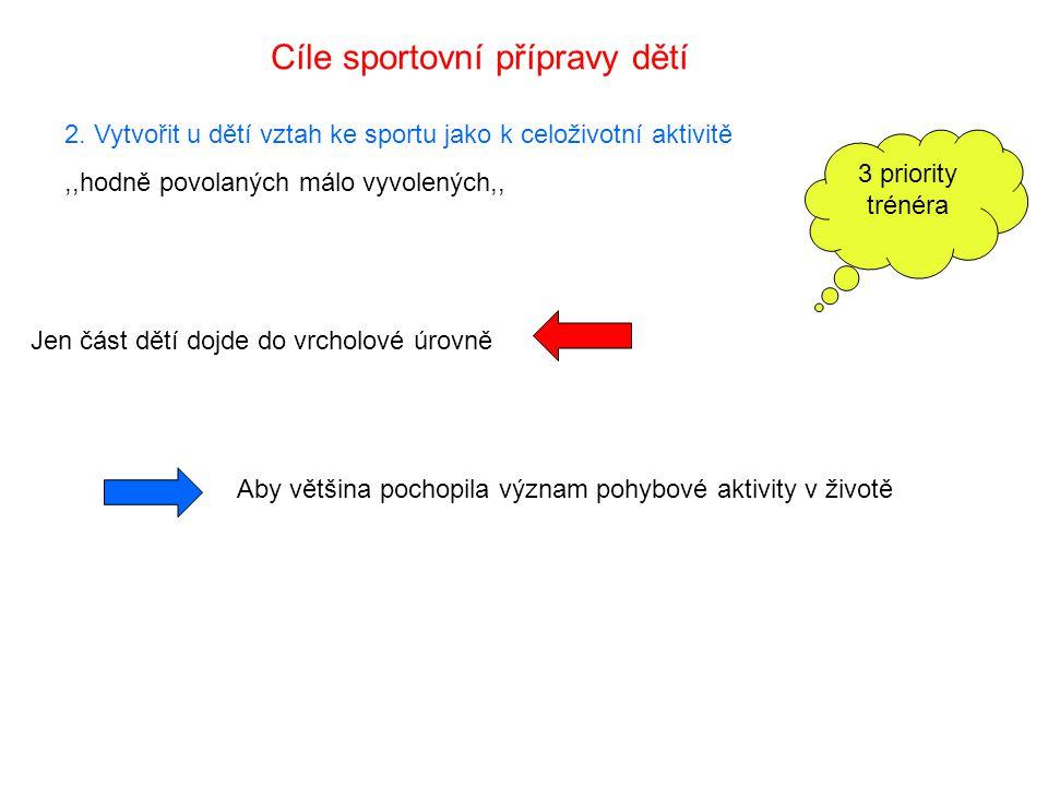 Cíle sportovní přípravy dětí