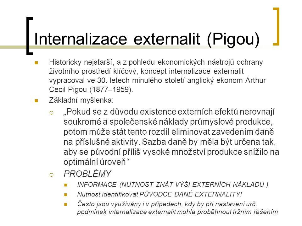 Internalizace externalit (Pigou)