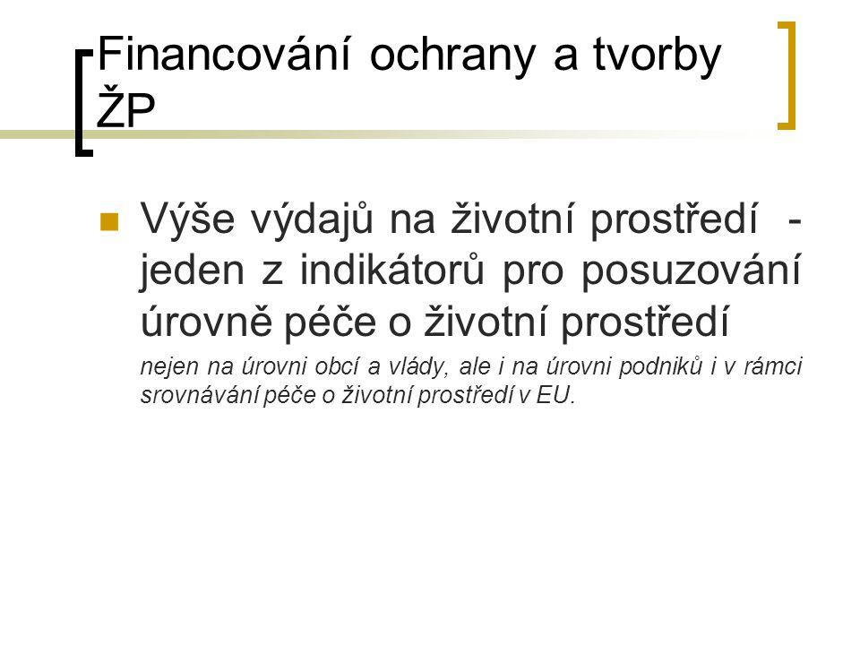 Financování ochrany a tvorby ŽP