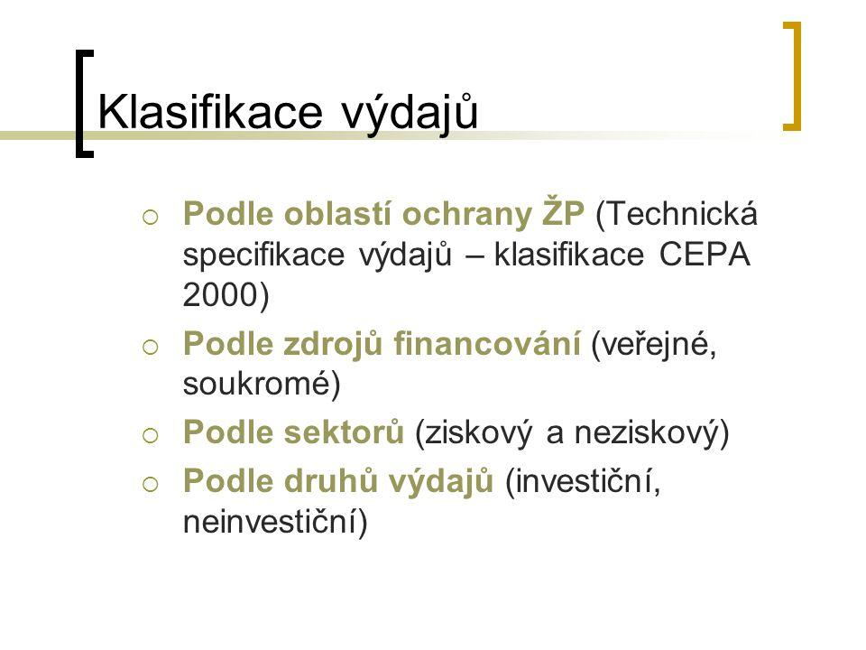 Klasifikace výdajů Podle oblastí ochrany ŽP (Technická specifikace výdajů – klasifikace CEPA 2000) Podle zdrojů financování (veřejné, soukromé)