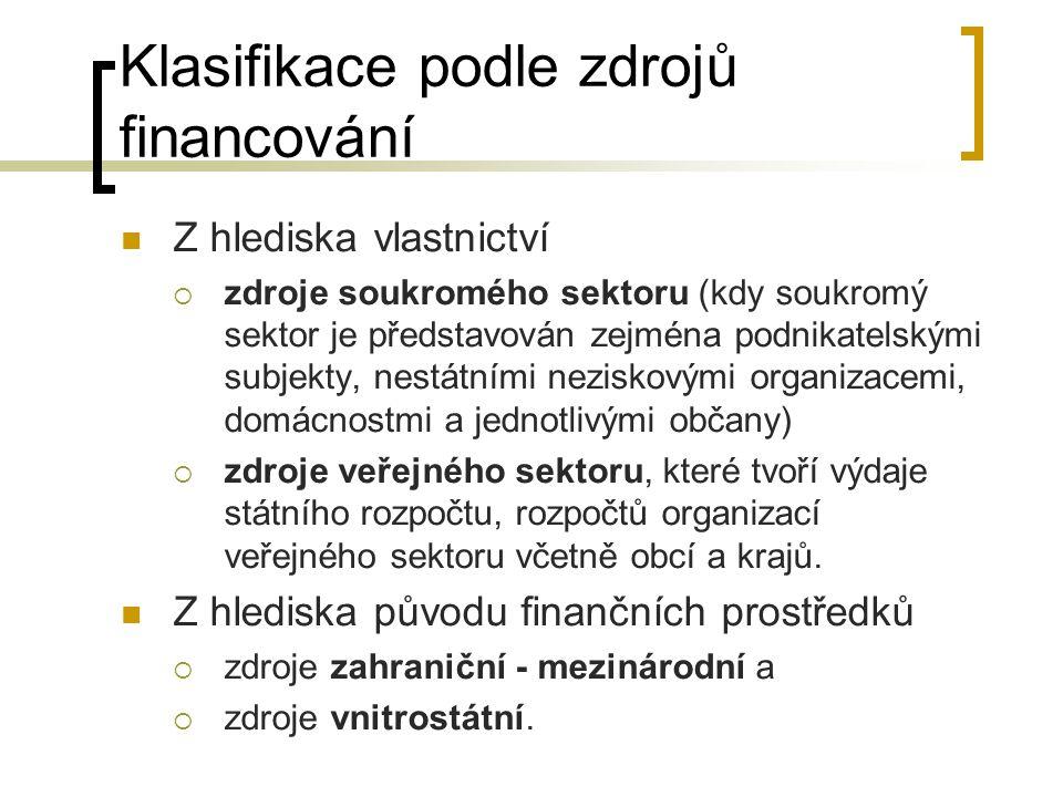 Klasifikace podle zdrojů financování