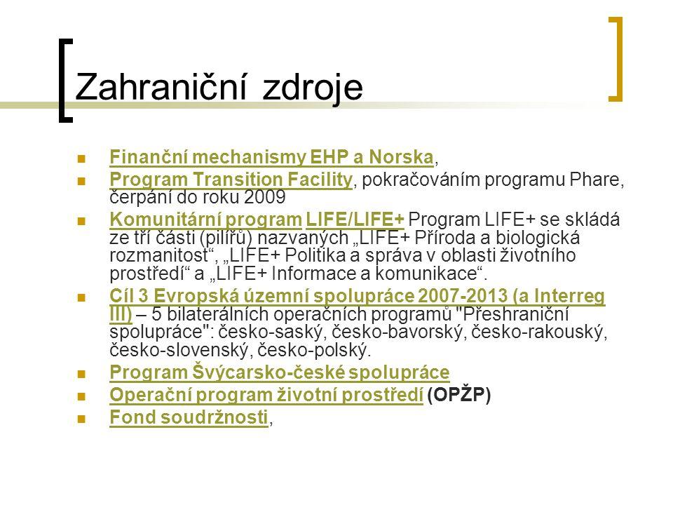 Zahraniční zdroje Finanční mechanismy EHP a Norska,