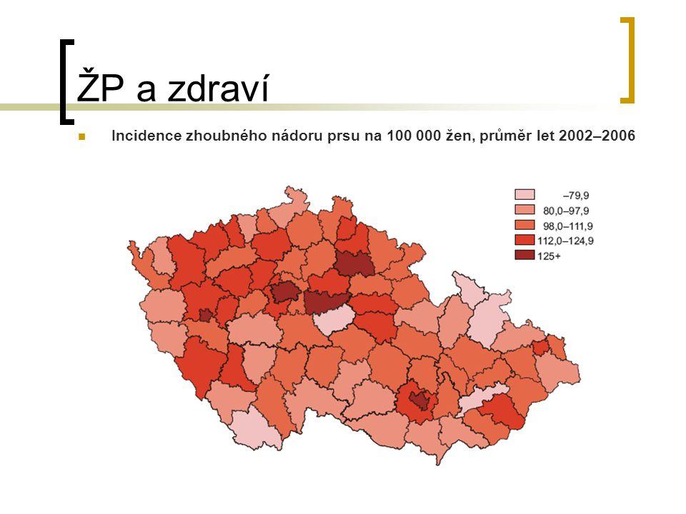 ŽP a zdraví Incidence zhoubného nádoru prsu na 100 000 žen, průměr let 2002–2006