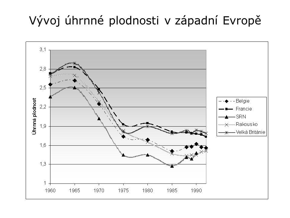 Vývoj úhrnné plodnosti v západní Evropě