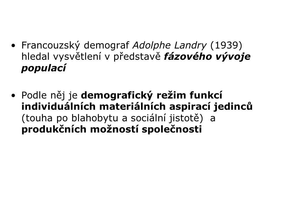 Francouzský demograf Adolphe Landry (1939) hledal vysvětlení v představě fázového vývoje populací