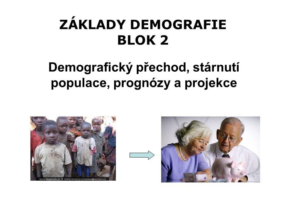 ZÁKLADY DEMOGRAFIE BLOK 2
