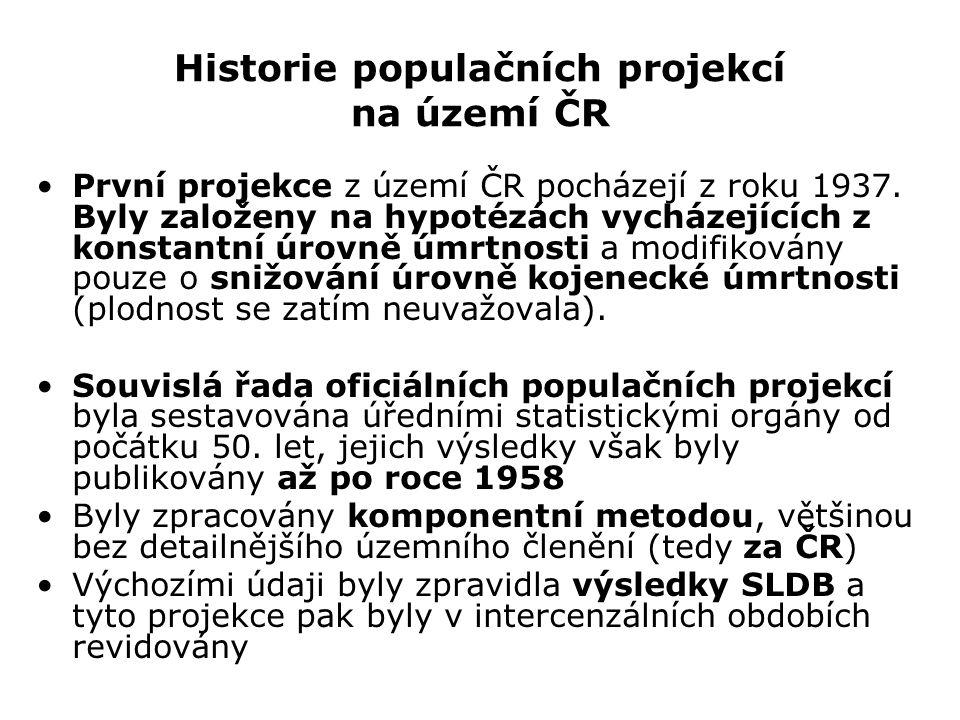 Historie populačních projekcí na území ČR