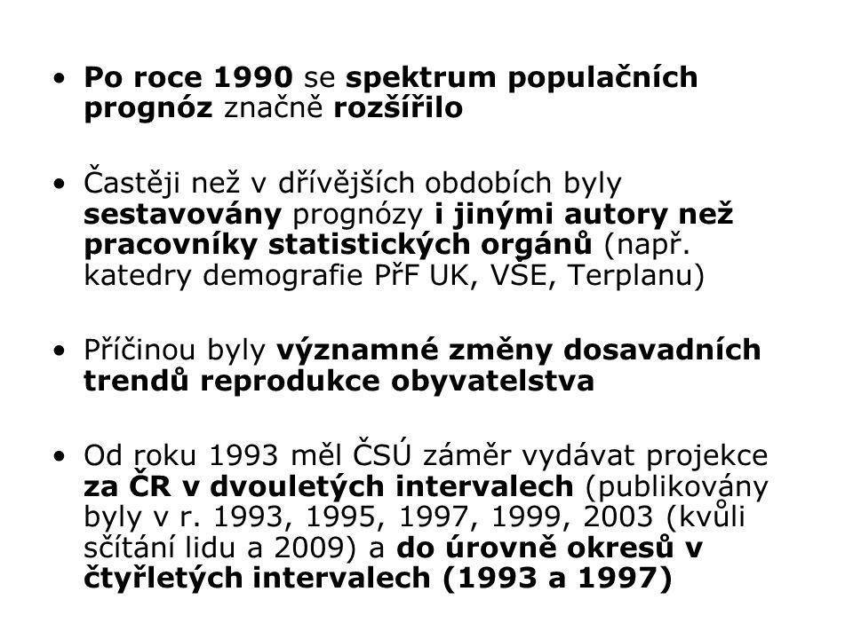 Po roce 1990 se spektrum populačních prognóz značně rozšířilo