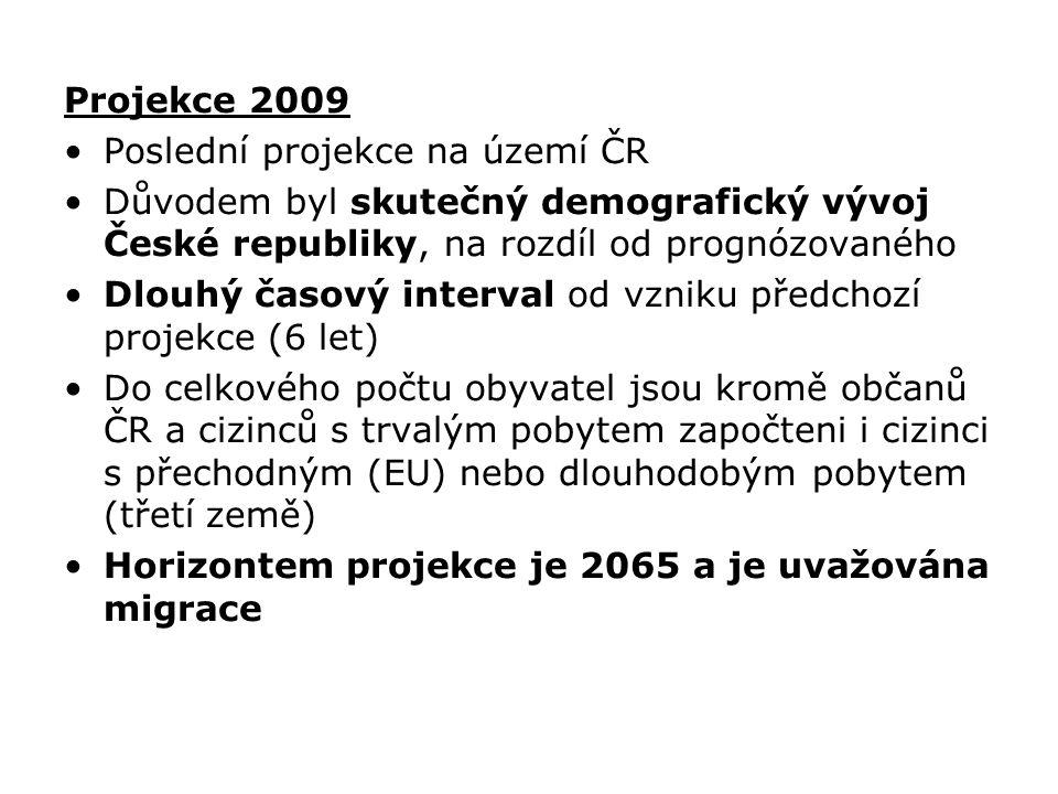 Projekce 2009 Poslední projekce na území ČR. Důvodem byl skutečný demografický vývoj České republiky, na rozdíl od prognózovaného.