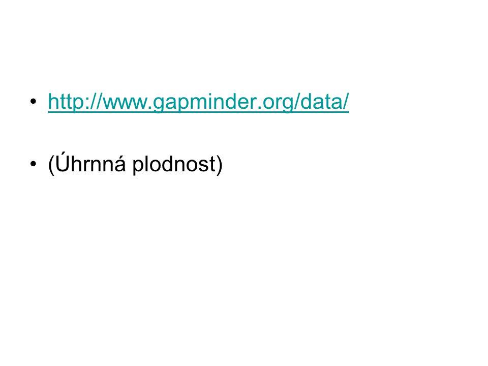 http://www.gapminder.org/data/ (Úhrnná plodnost)