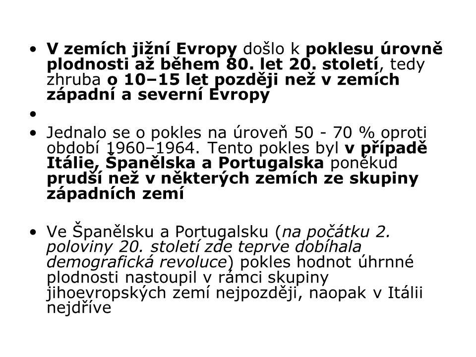 V zemích jižní Evropy došlo k poklesu úrovně plodnosti až během 80