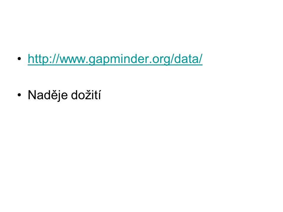 http://www.gapminder.org/data/ Naděje dožití