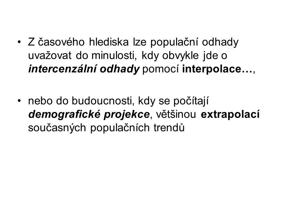 Z časového hlediska lze populační odhady uvažovat do minulosti, kdy obvykle jde o intercenzální odhady pomocí interpolace…,