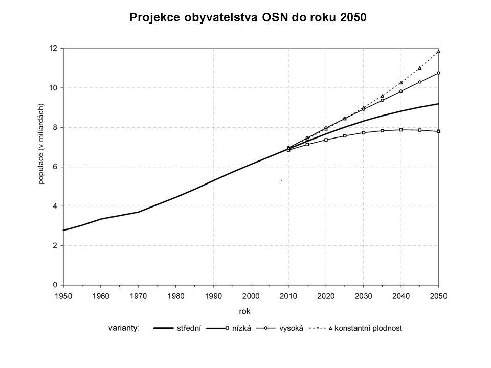 Projekce obyvatelstva OSN do roku 2050