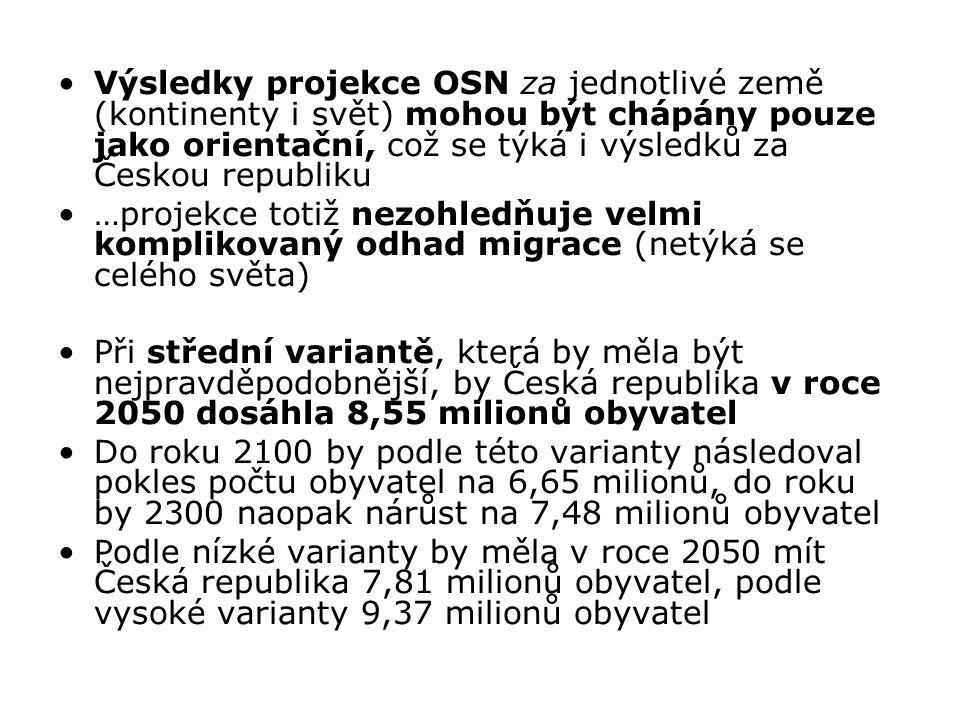 Výsledky projekce OSN za jednotlivé země (kontinenty i svět) mohou být chápány pouze jako orientační, což se týká i výsledků za Českou republiku