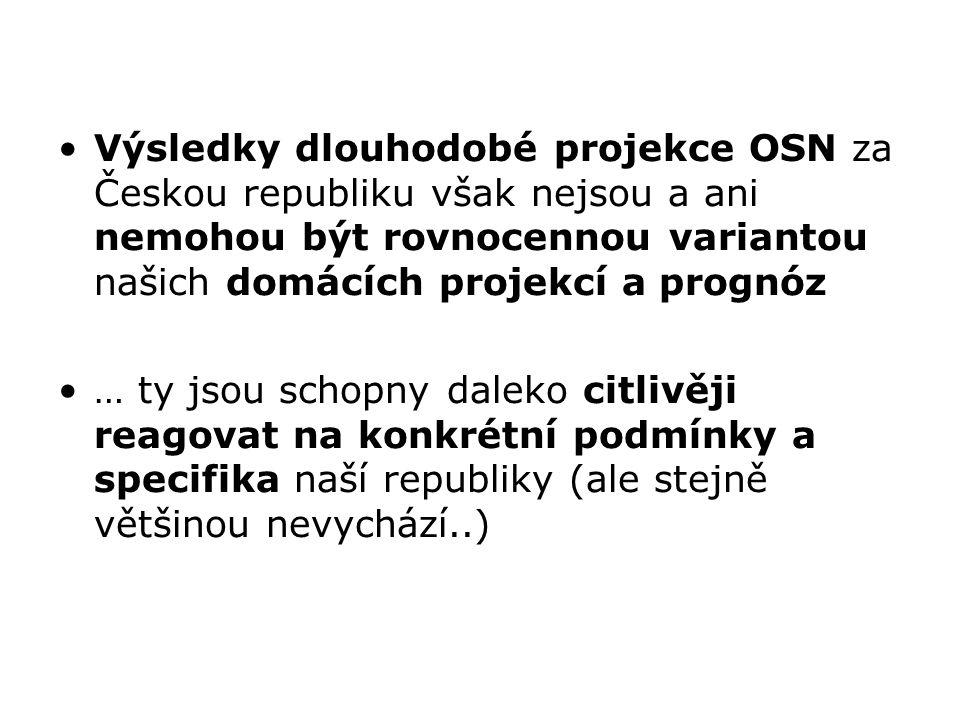 Výsledky dlouhodobé projekce OSN za Českou republiku však nejsou a ani nemohou být rovnocennou variantou našich domácích projekcí a prognóz