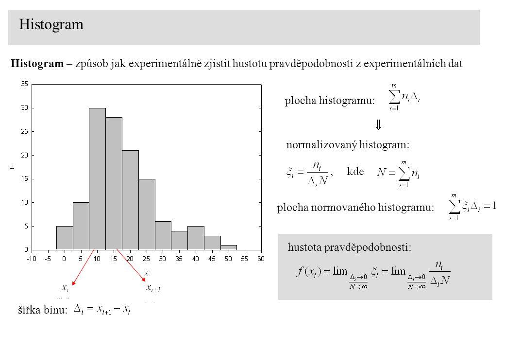 Histogram Histogram – způsob jak experimentálně zjistit hustotu pravděpodobnosti z experimentálních dat.