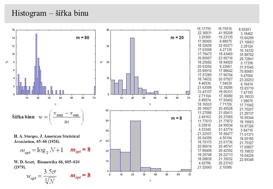 Histogram – šířka binu mopt = 8 mopt = 8 Šířka binu m = 80 m = 20