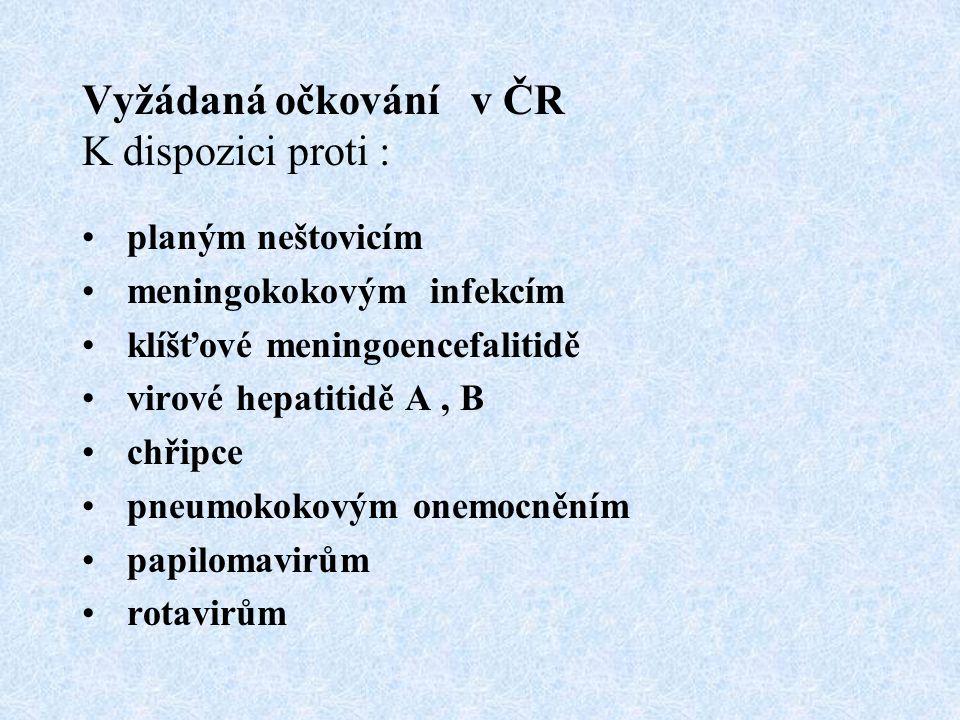 Vyžádaná očkování v ČR K dispozici proti :