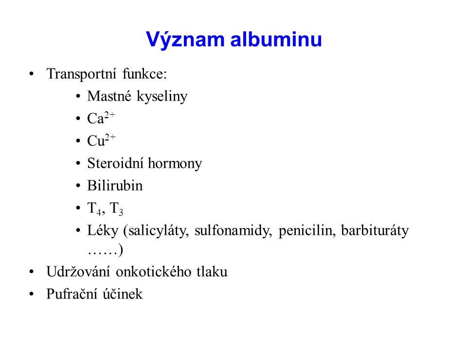 Význam albuminu Transportní funkce: Mastné kyseliny Ca2+ Cu2+