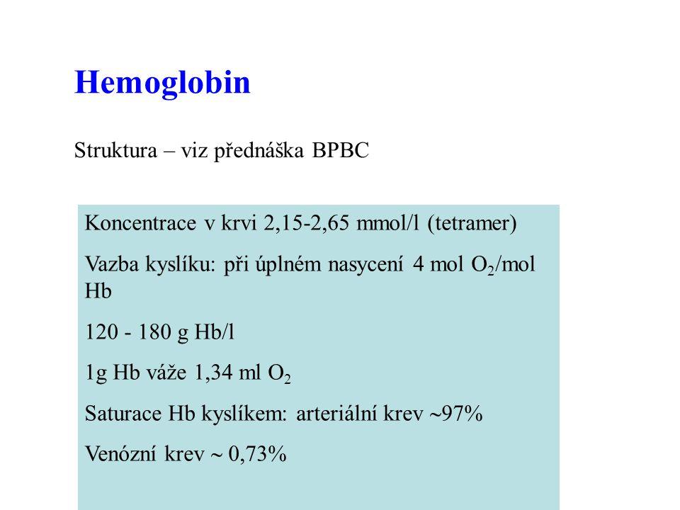 Hemoglobin Struktura – viz přednáška BPBC