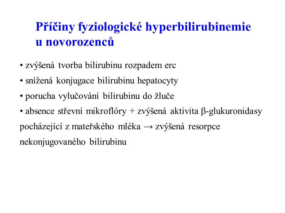 Příčiny fyziologické hyperbilirubinemie u novorozenců