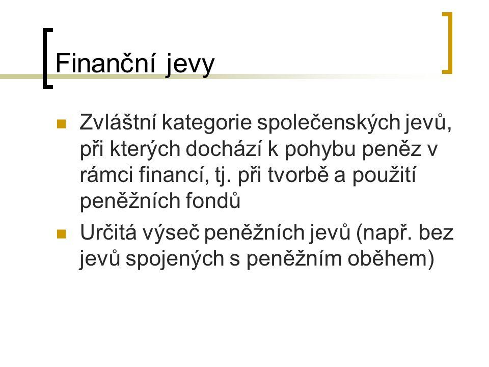 Finanční jevy Zvláštní kategorie společenských jevů, při kterých dochází k pohybu peněz v rámci financí, tj. při tvorbě a použití peněžních fondů.