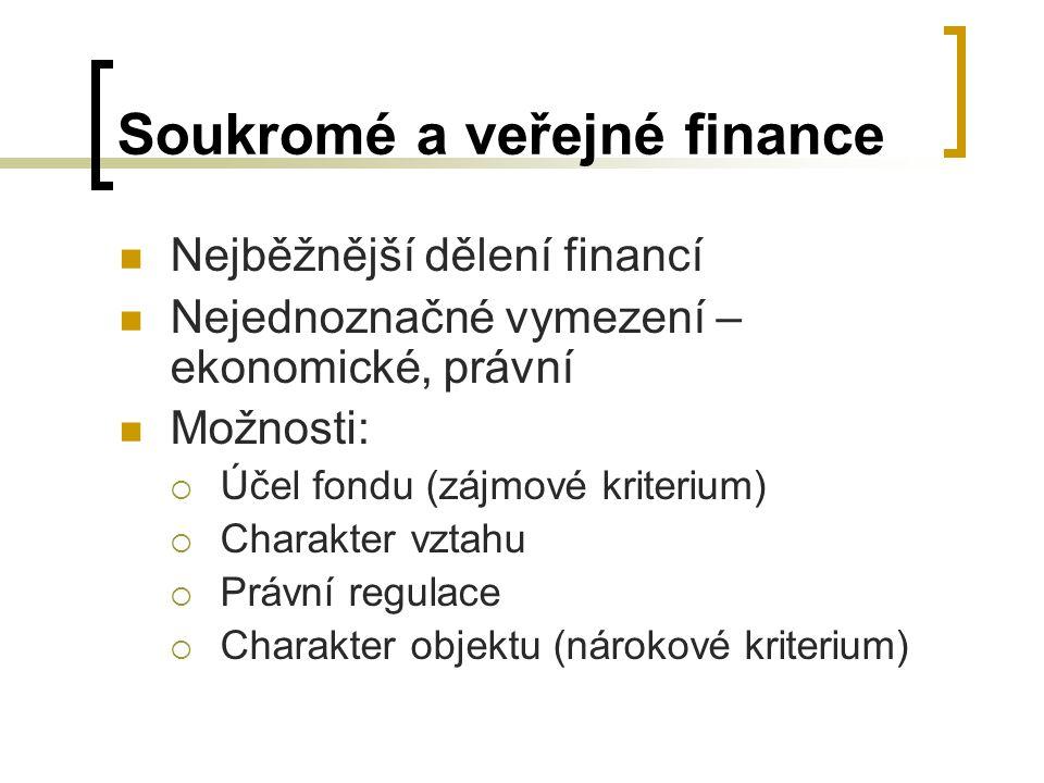 Soukromé a veřejné finance