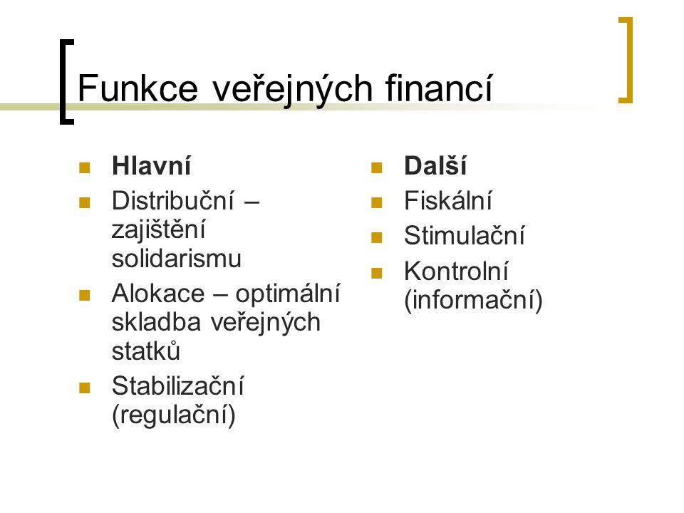 Funkce veřejných financí