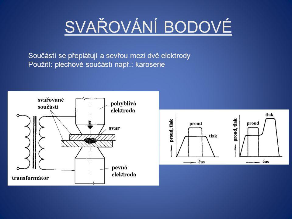 Svařování bodové Součásti se přeplátují a sevřou mezi dvě elektrody
