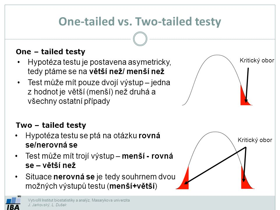 One-tailed vs. Two-tailed testy