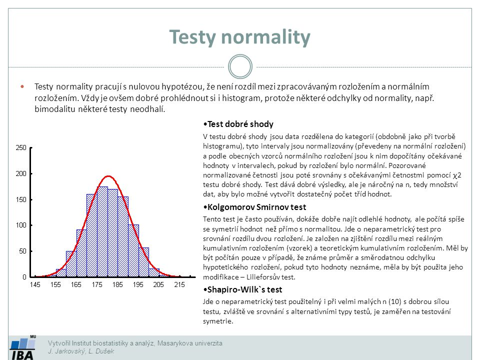 Testy normality