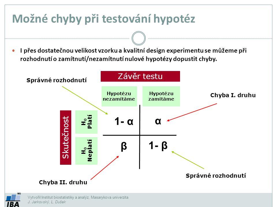 Možné chyby při testování hypotéz