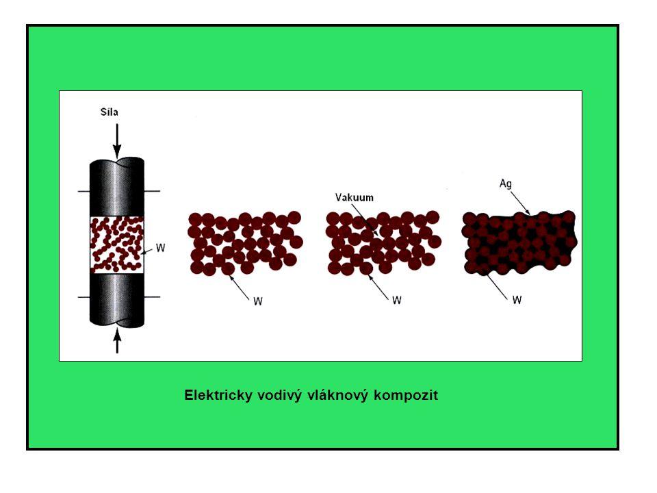 Elektricky vodivý vláknový kompozit