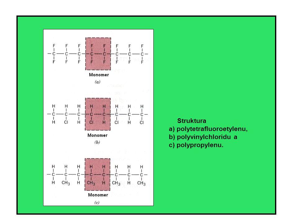 Struktura a) polytetrafluoroetylenu, b) polyvinylchloridu a