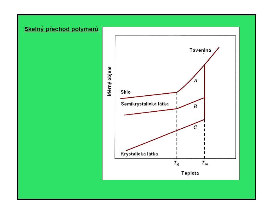 Skelný přechod polymerů