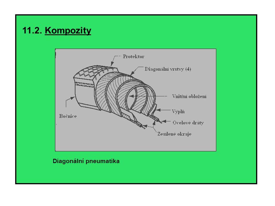 11.2. Kompozity Diagonální pneumatika