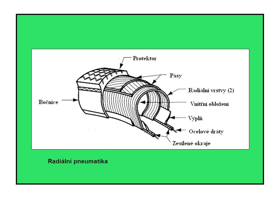 Radiální pneumatika