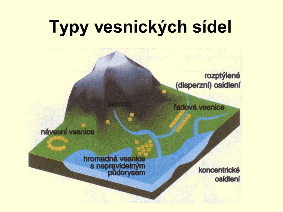 Typy vesnických sídel