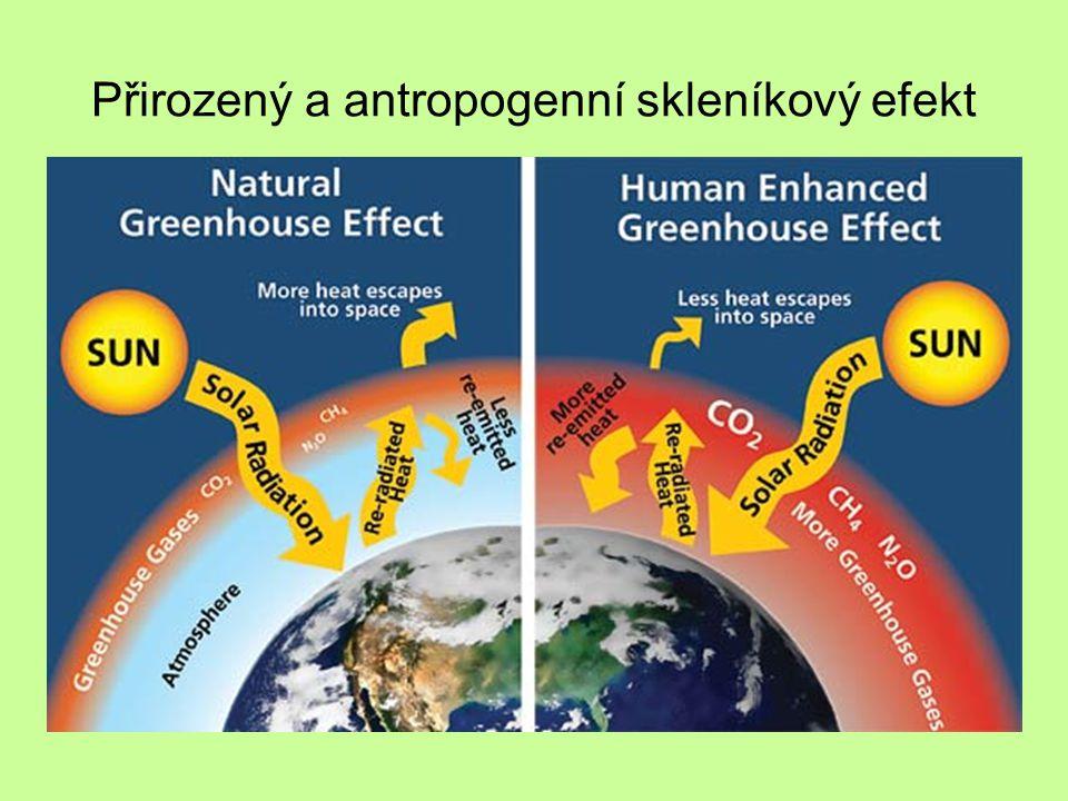 Přirozený a antropogenní skleníkový efekt