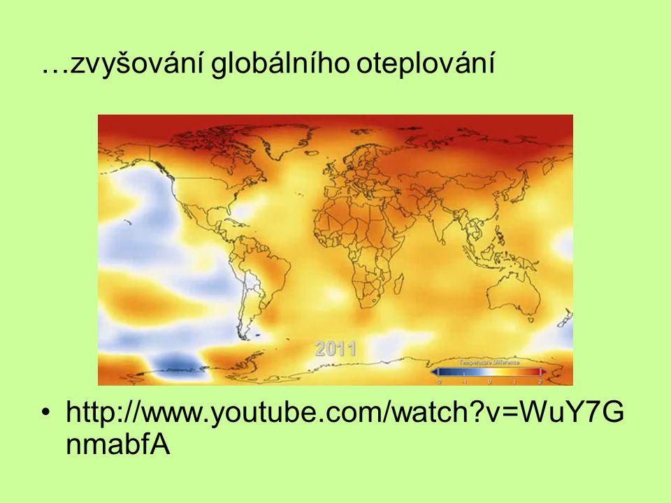 …zvyšování globálního oteplování