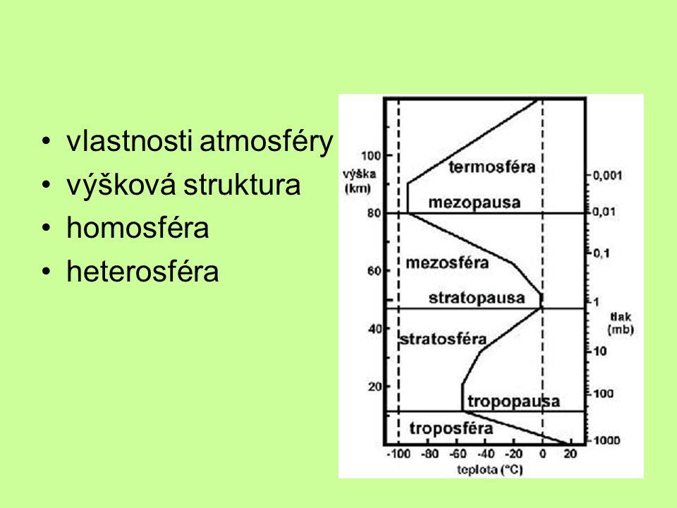 vlastnosti atmosféry výšková struktura homosféra heterosféra