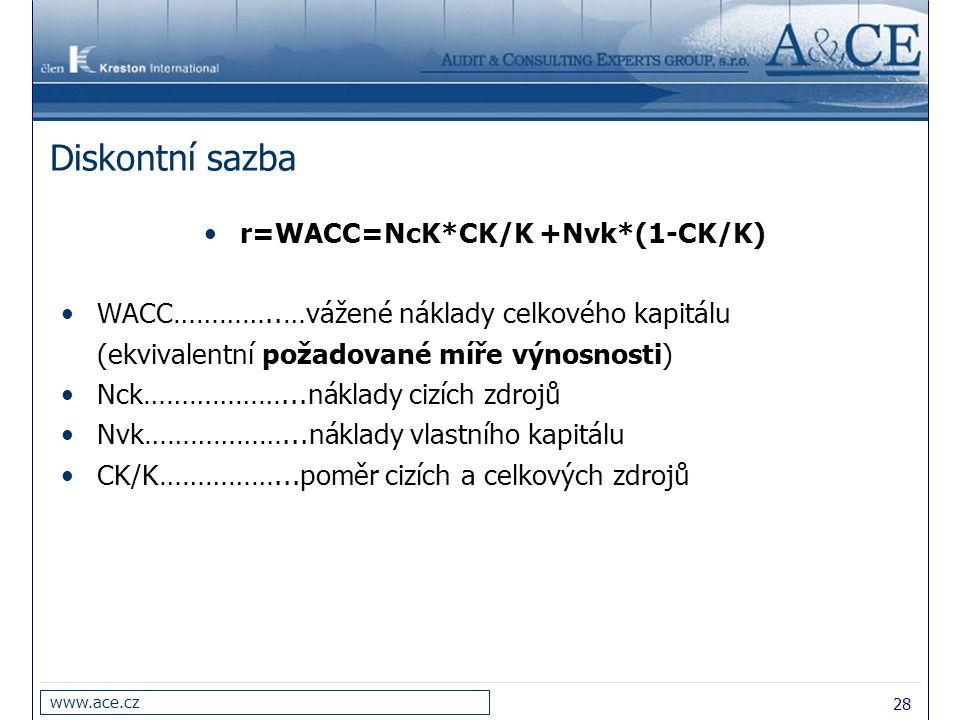 r=WACC=NcK*CK/K +Nvk*(1-CK/K)