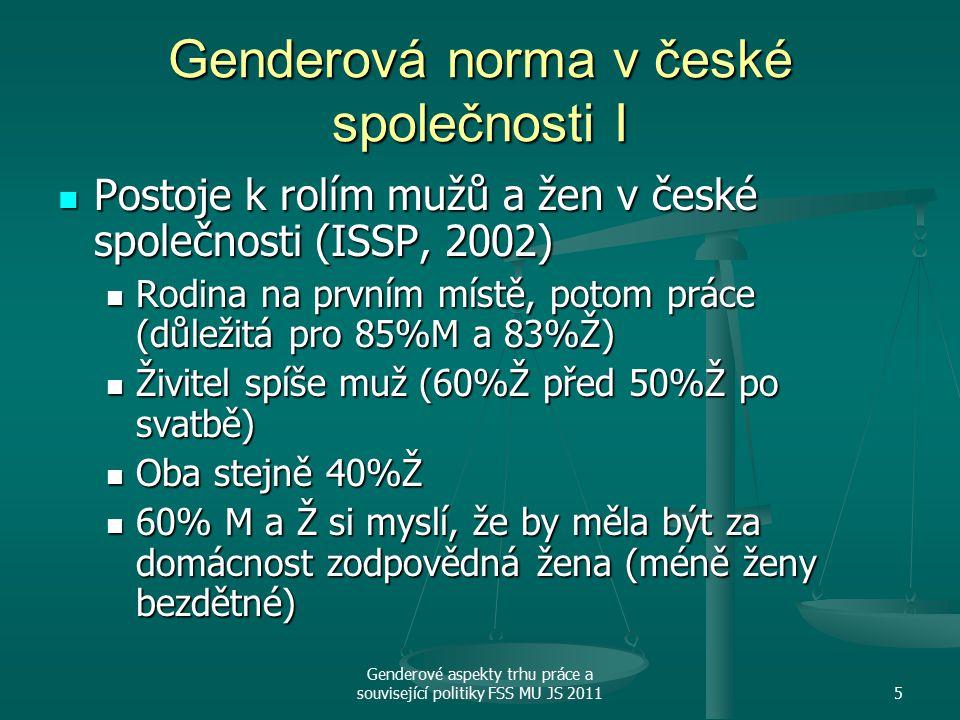 Genderová norma v české společnosti I
